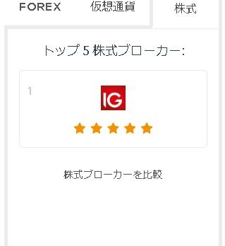 サイトの内容評価