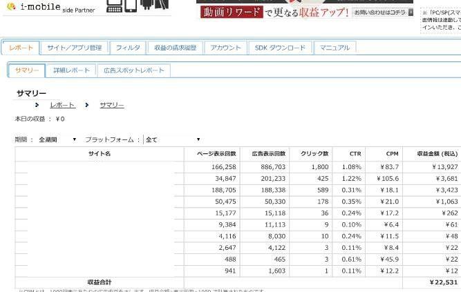 アイモバイルクリック広告収入レポート