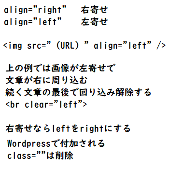 HTMLコードタグ編集