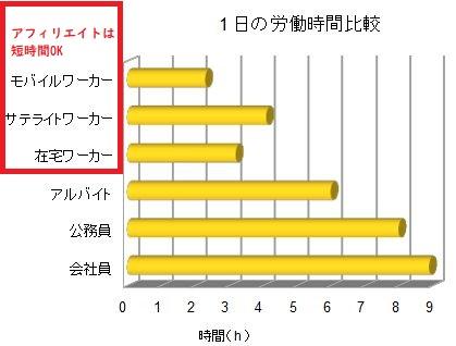 労働時間グラフ